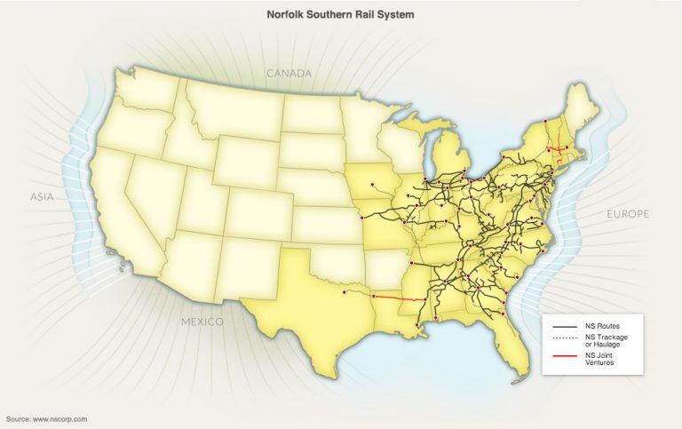 Norfolk Southern Rail System